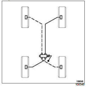 Renault Clio. Brake circuit: Operating diagram