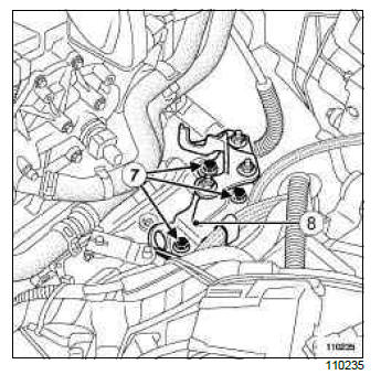 Renault Clio. Multifunction switch
