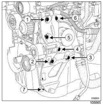Renault Clio. Multifunction support: Removal - Refitting